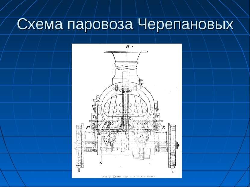 Схема паровоза Черепановых