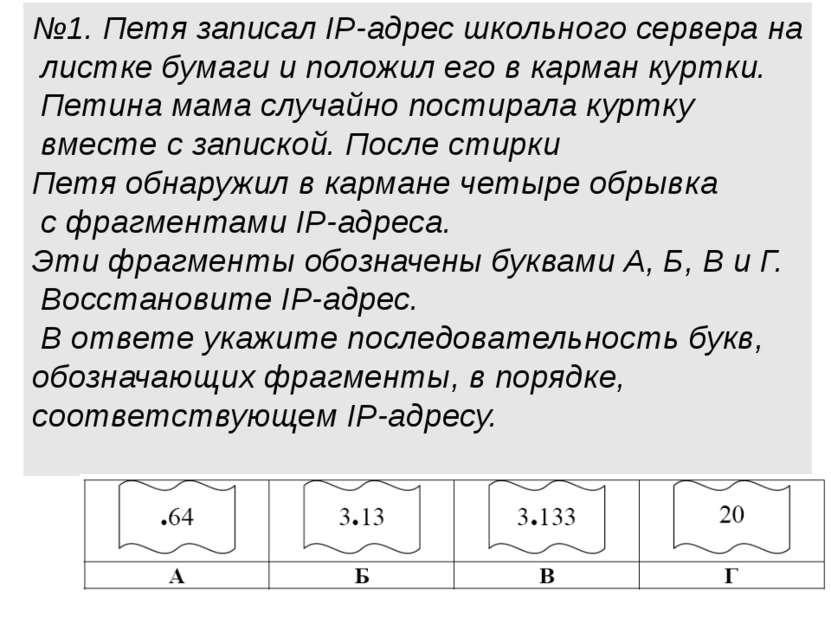 №1. Петя записал IP-адрес школьного сервера на листке бумаги и положил его в ...