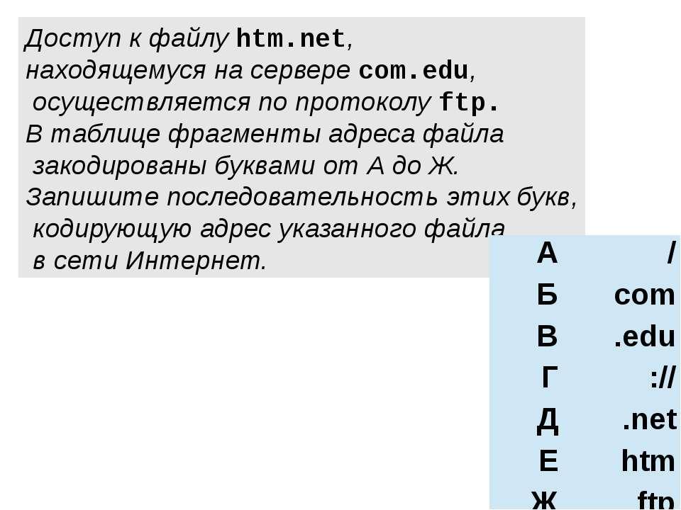 Доступ к файлу htm.net, находящемуся на сервере com.edu, осуществляется по пр...