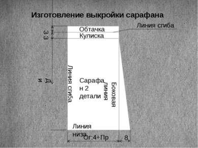 Изготовление выкройки сарафана Ди Линия сгиба Боковая линия Линия низа Ог:4+П...