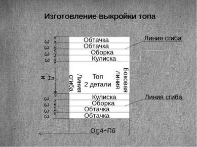 Изготовление выкройки топа Топ 2 детали Линия сгиба Боковая линия Ди Ог:4+Пб ...