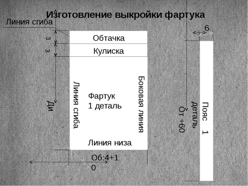 Изготовление выкройки фартука Об:4+10 Ди Фартук 1 деталь Боковая линия Линия ...
