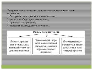 Толерантность - сложная стратегия поведения, включающая готовность: 1. без пр...