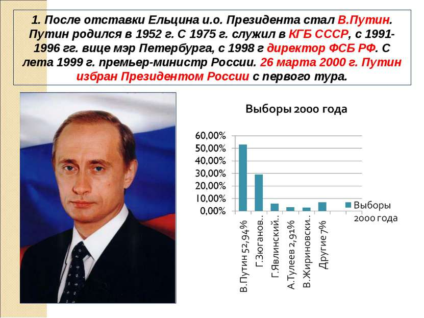 1. После отставки Ельцина и.о. Президента стал В.Путин. Путин родился в 1952 ...