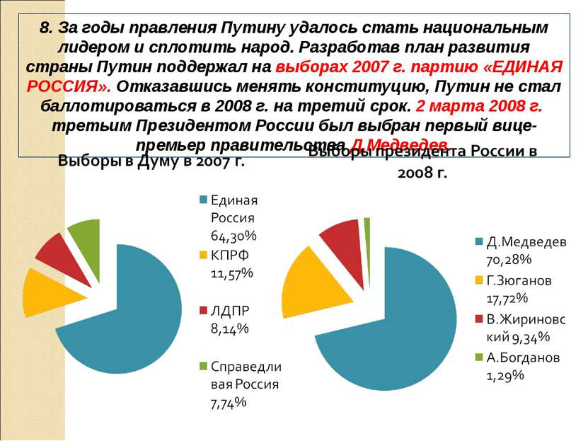 8. За годы правления Путину удалось стать национальным лидером и сплотить нар...