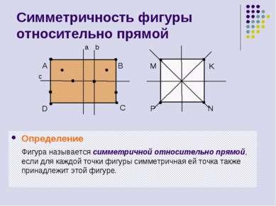 Симметричность фигуры относительно прямой Определение Фигура называется симме...