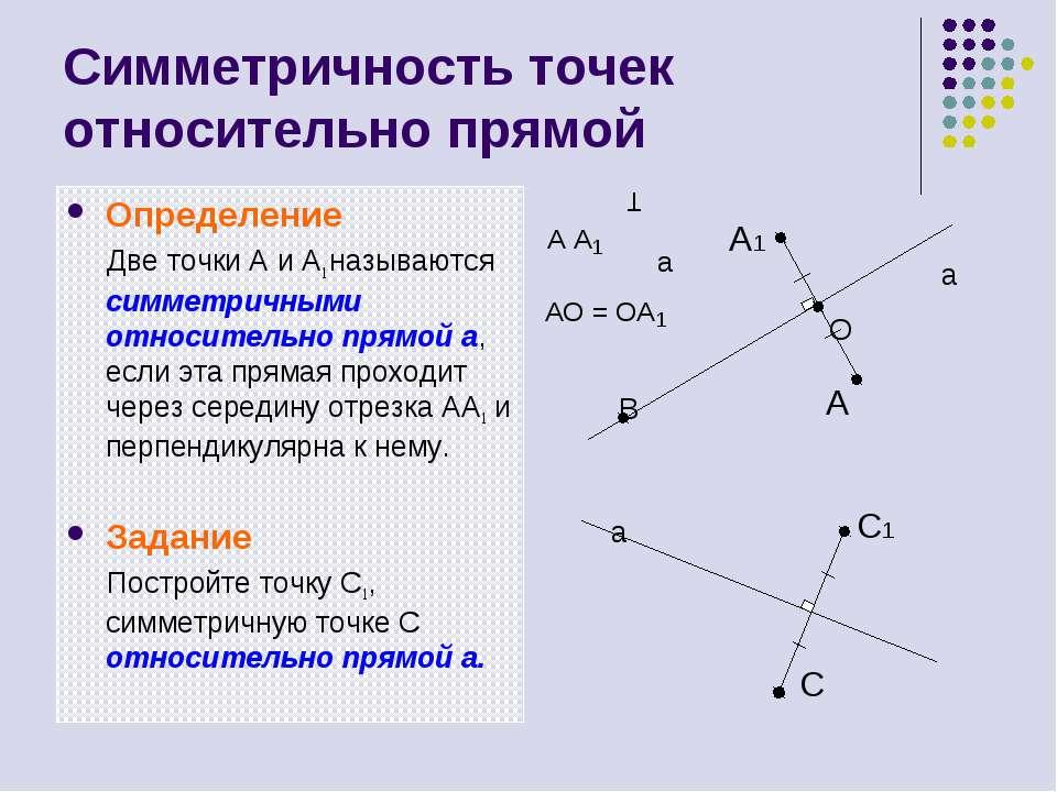 Симметричность точек относительно прямой Определение Две точки А и А1 называю...