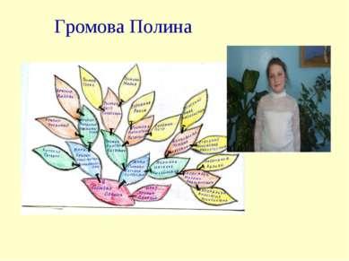 Громова Полина