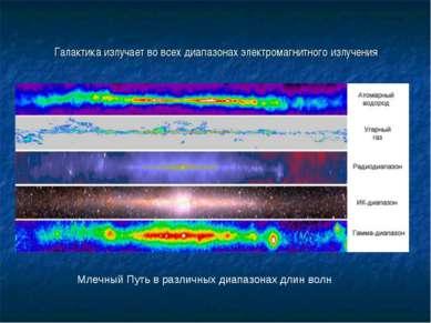 Галактика излучает во всех диапазонах электромагнитного излучения Млечный Пут...
