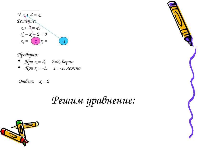 Решим уравнение: √ х + 2 = х Решение: х + 2 = х2, х2 – х – 2 = 0 х1 = и х2 = ...