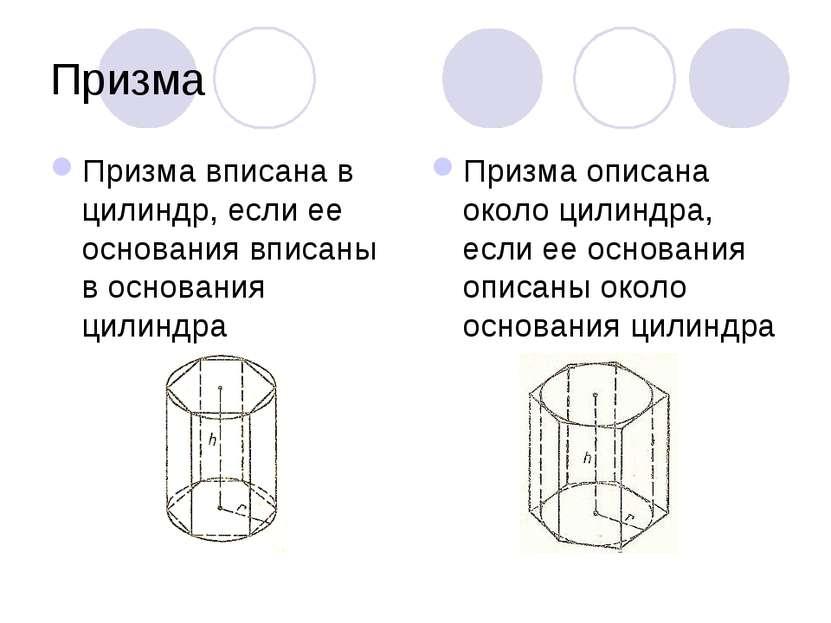 Призма Призма вписана в цилиндр, если ее основания вписаны в основания цилинд...