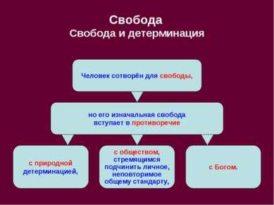 Свобода Свобода и детерминация но его изначальная свобода вступает в противор...