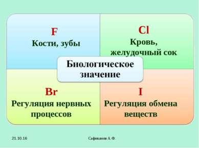 Сафиканов А.Ф. F Кости, зубы Сl Кровь, желудочный сок Br Регуляция нервных пр...