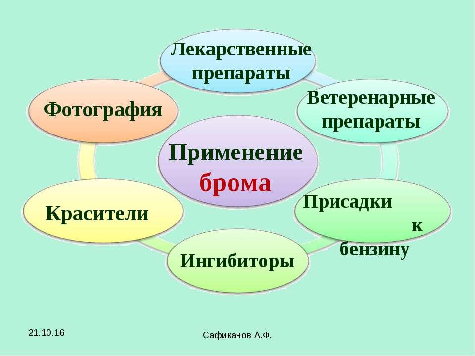 Сафиканов А.Ф. Применение брома Лекарственные препараты Красители Фотография ...