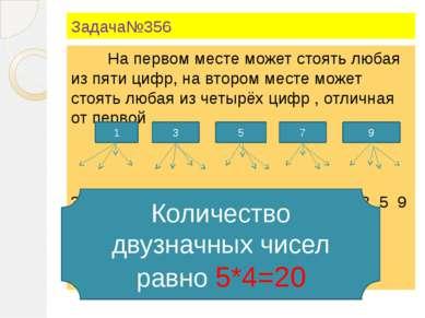 Задача№356 На первом месте может стоять любая из пяти цифр, на втором месте м...