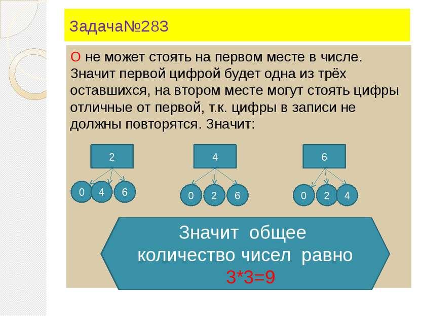Задача№283 О не может стоять на первом месте в числе. Значит первой цифрой бу...