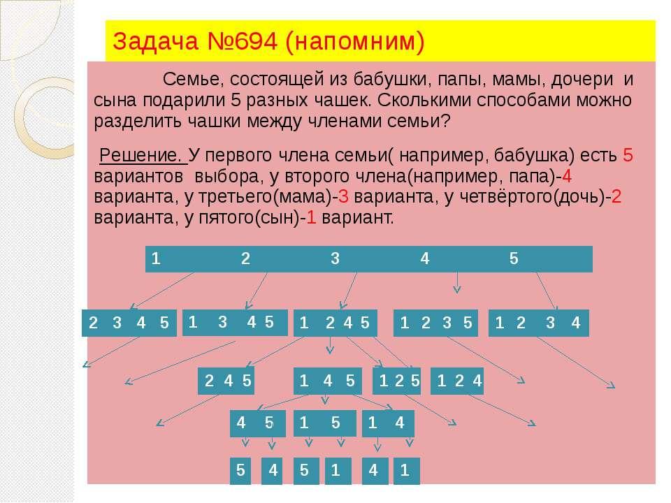 Задача №694 (напомним) Семье, состоящей из бабушки, папы, мамы, дочери и сына...