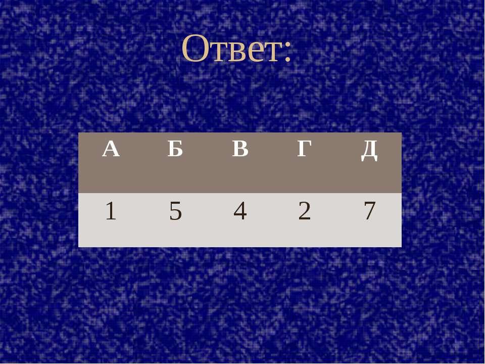 Ответ: А Б В Г Д 1 5 4 2 7