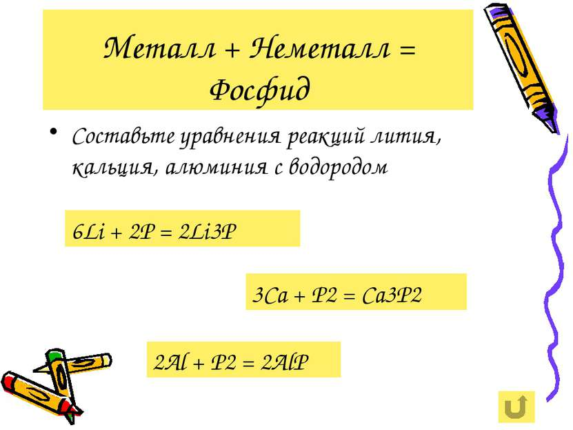 Металл + Неметалл = Фосфид Составьте уравнения реакций лития, кальция, алюмин...