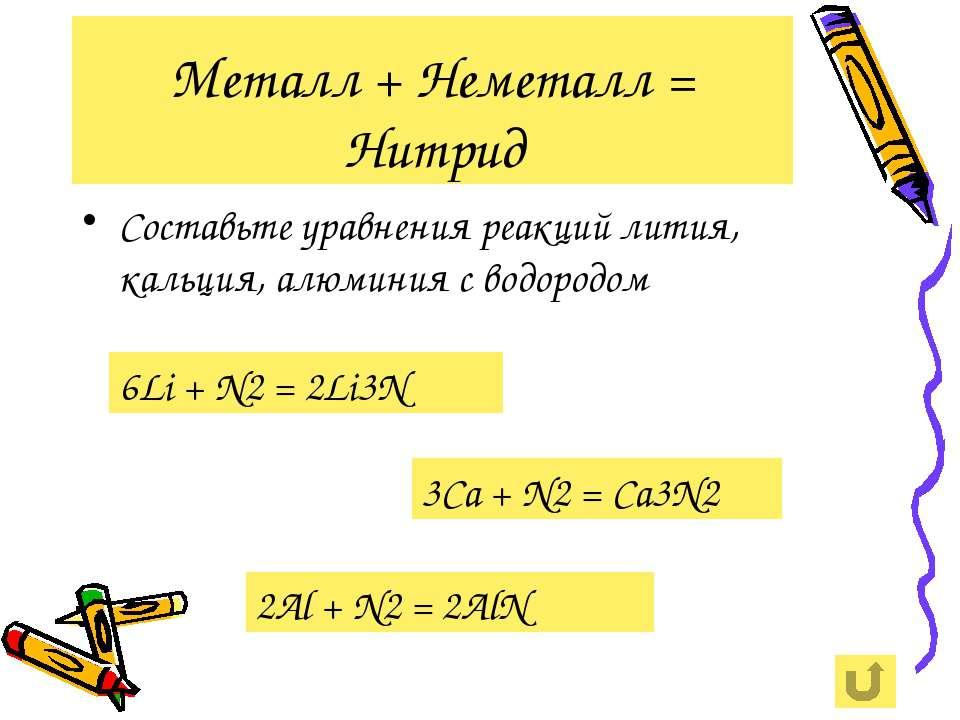 Металл + Неметалл = Нитрид Составьте уравнения реакций лития, кальция, алюмин...