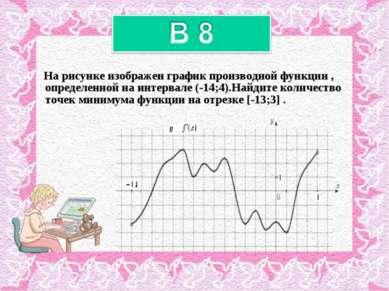 На рисунке изображен график производной функции , определенной на интервале (...