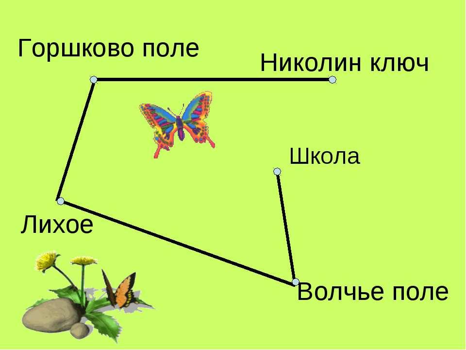 Горшково поле Николин ключ Школа Лихое Волчье поле