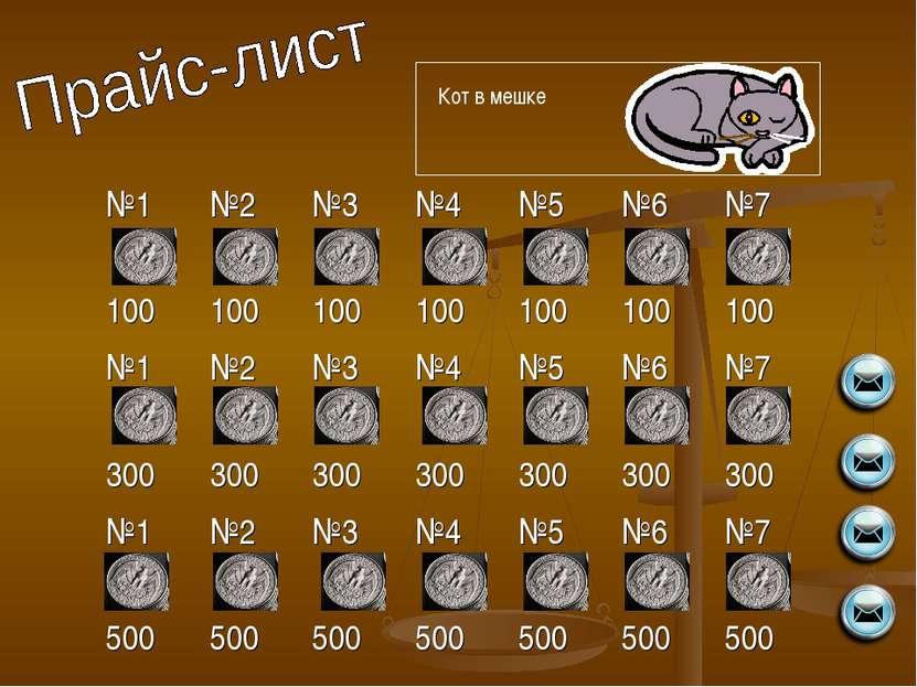 Кот в мешке №1 100 №2 100 №3 100 №4 100 №5 100 №6 100 №7 100 №1 300 №2 300 №3...
