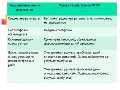 Традиционная оценка результатов Оценка результатов по ФГОС Предметные результ...