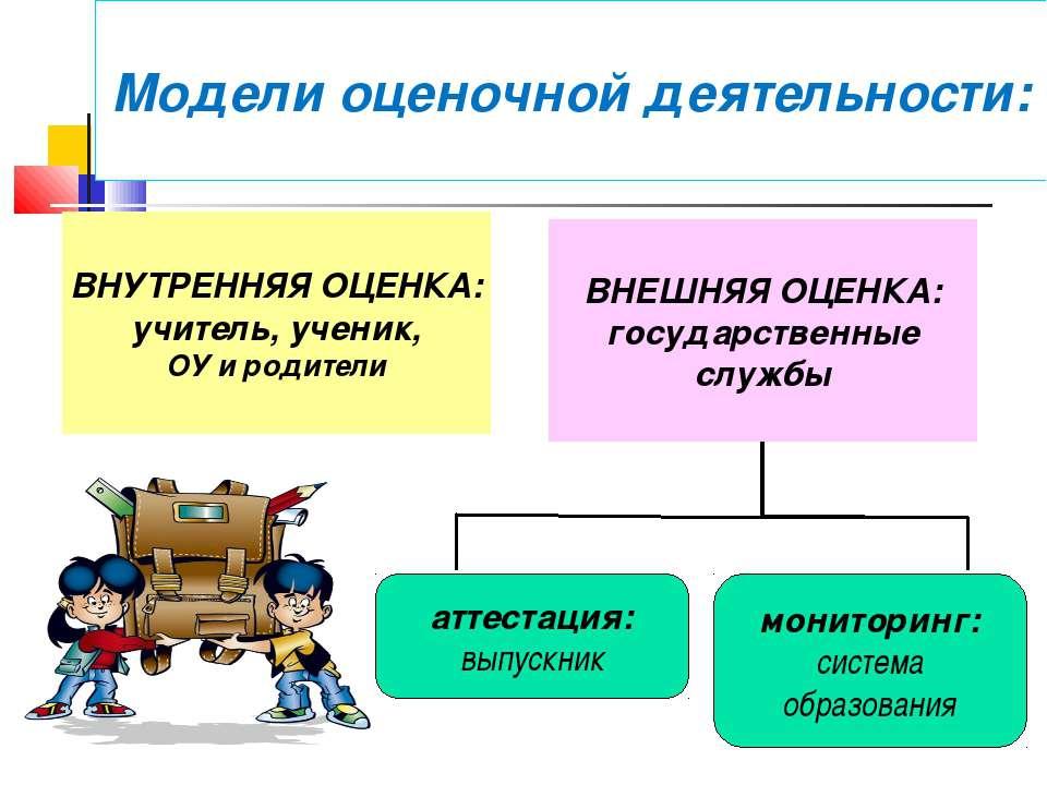 ВНУТРЕННЯЯ ОЦЕНКА: учитель, ученик, ОУ и родители ВНЕШНЯЯ ОЦЕНКА: государстве...