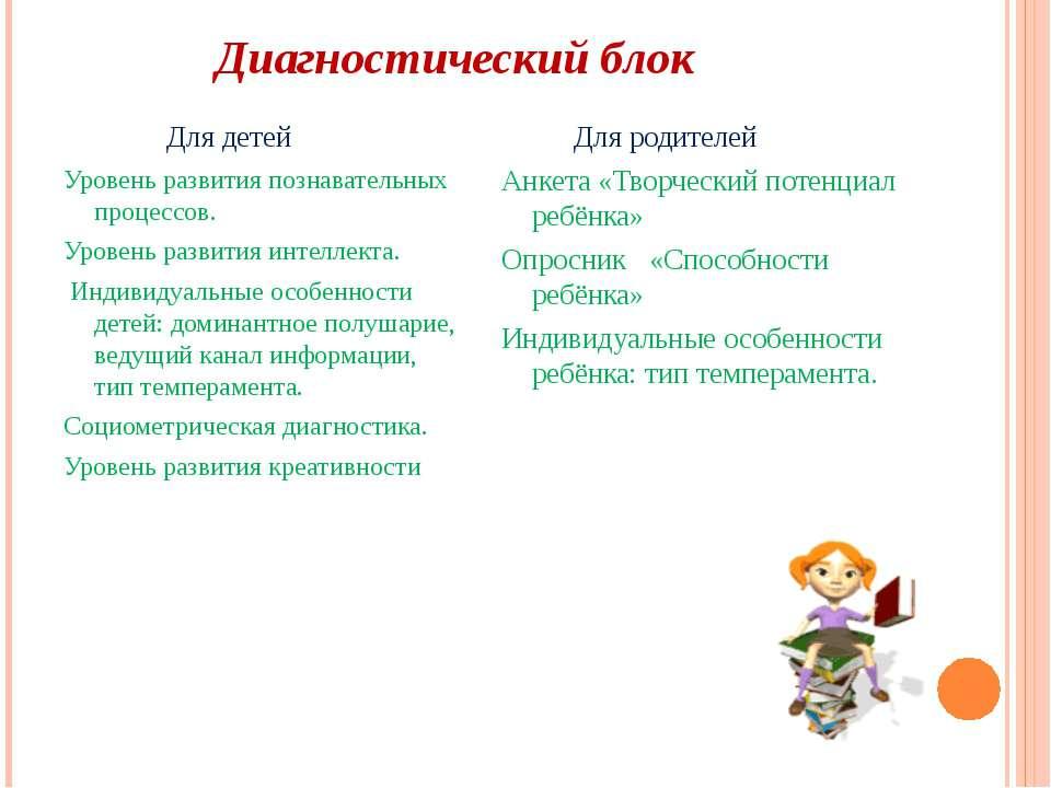 Диагностический блок Для детей Уровень развития познавательных процессов. Уро...