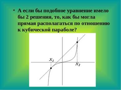 А если бы подобное уравнение имело бы 2 решения, то, как бы могла прямая расп...