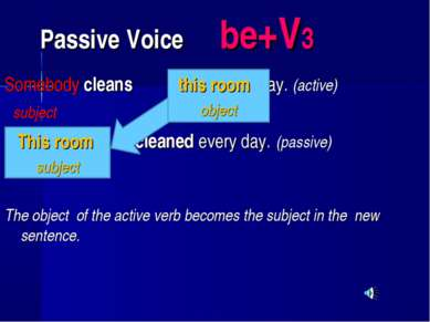 Passive Voice be+V3 Somebody cleans every day. (active) subject is cleaned ev...