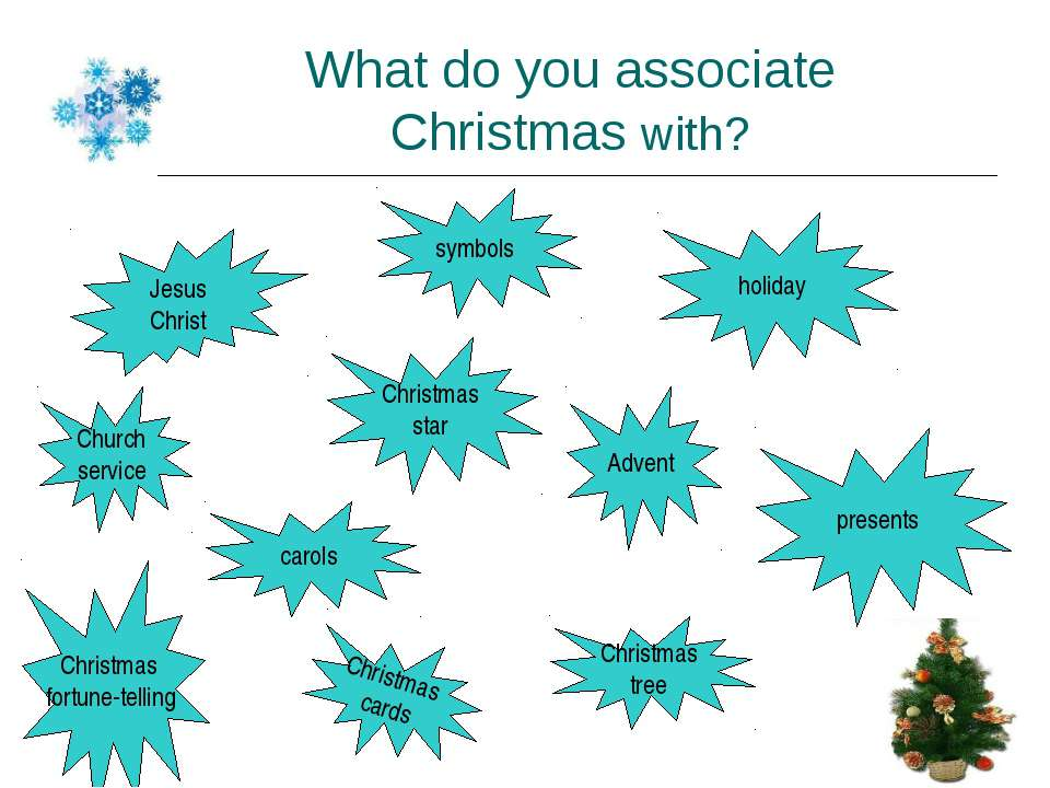 What do you associate Christmas with? Jesus Christ Christmas star Church serv...