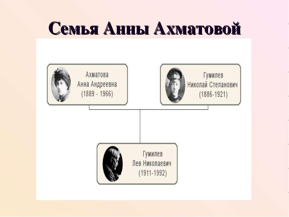 Семья Анны Ахматовой