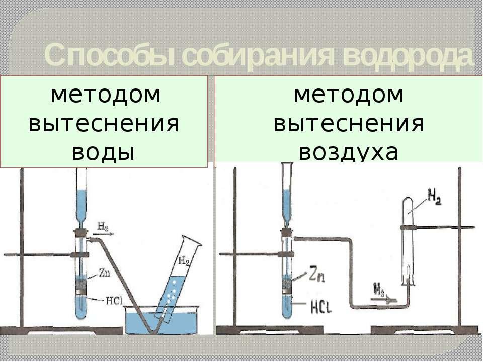 Способы собирания водорода методом вытеснения воды методом вытеснения воздуха