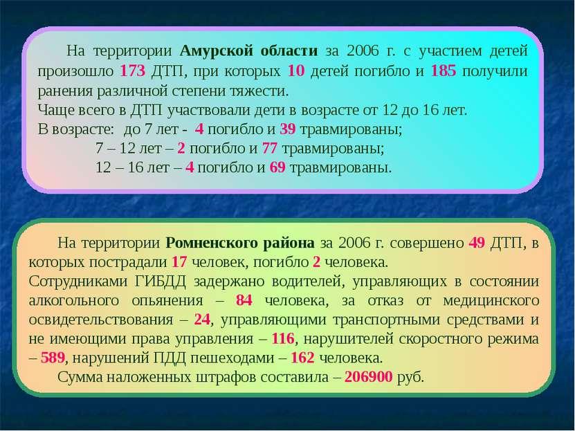 На территории Амурской области за 2006 г. с участием детей произошло 173 ДТП,...