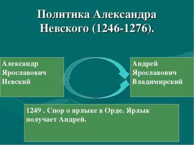 Политика Александра Невского (1246-1276). Александр Ярославович Невский Андре...