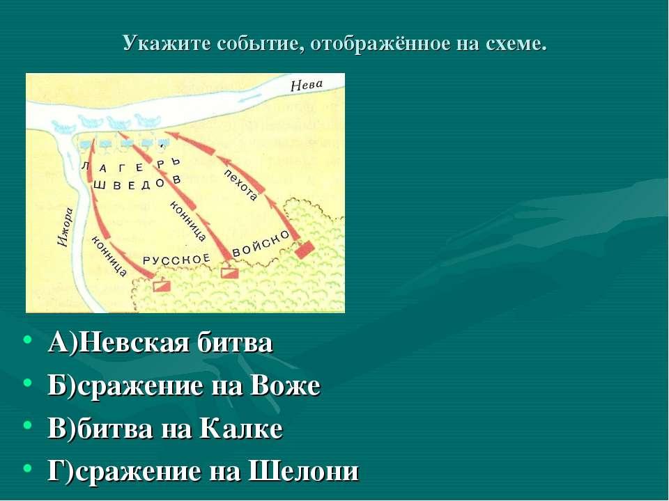 Укажите событие, отображённое на схеме. А)Невская битва Б)сражение на Воже В)...