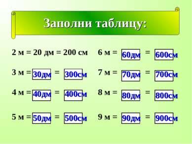 Заполни таблицу: 30дм 300см 40дм 400см 50дм 500см 60дм 600см 70дм 700см 80дм ...