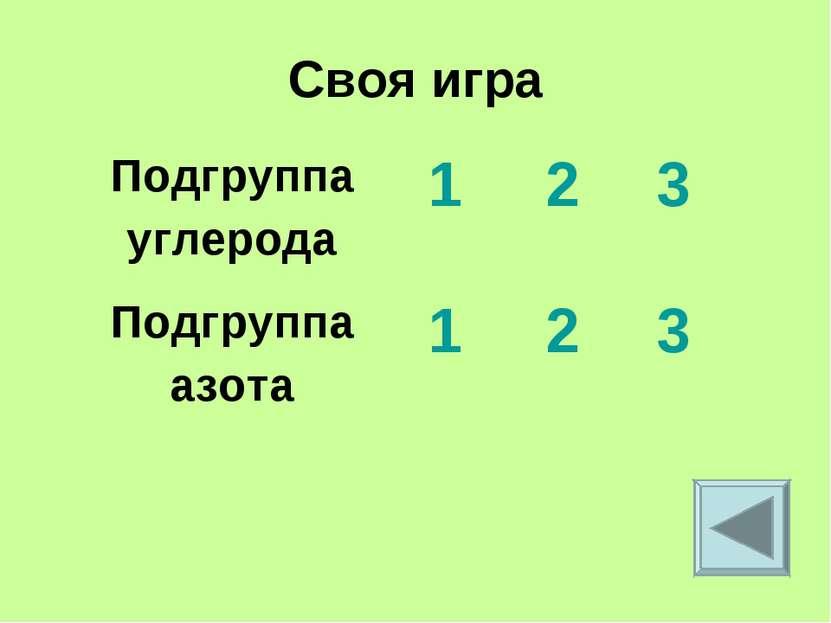 Своя игра Подгруппа углерода 1 2 3 Подгруппа азота 1 2 3
