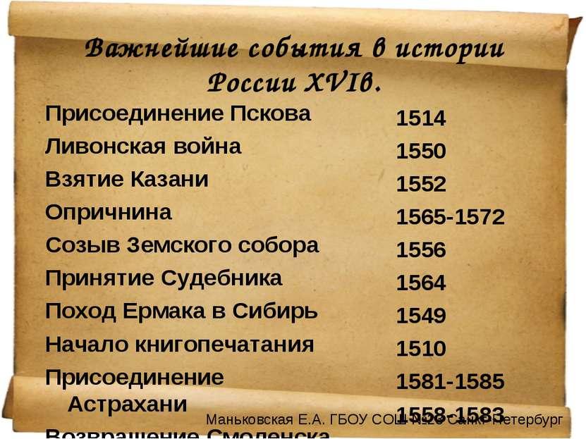 Важнейшие события в истории России XVIв. Присоединение Пскова Ливонская война...