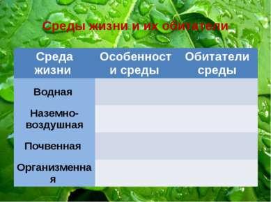Среды жизни и их обитатели Среда жизни Особенности среды Обитателисреды Водна...