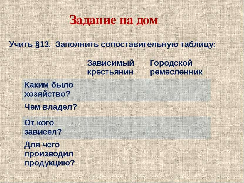 Задание на дом Учить §13. Заполнить сопоставительную таблицу: Зависимый крест...