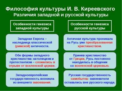 Философия культуры И. В.Киреевского Различия западной и русской культуры Осо...