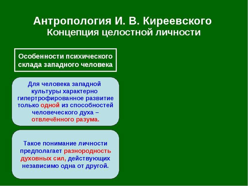 Антропология И. В.Киреевского Концепция целостной личности Особенности психи...