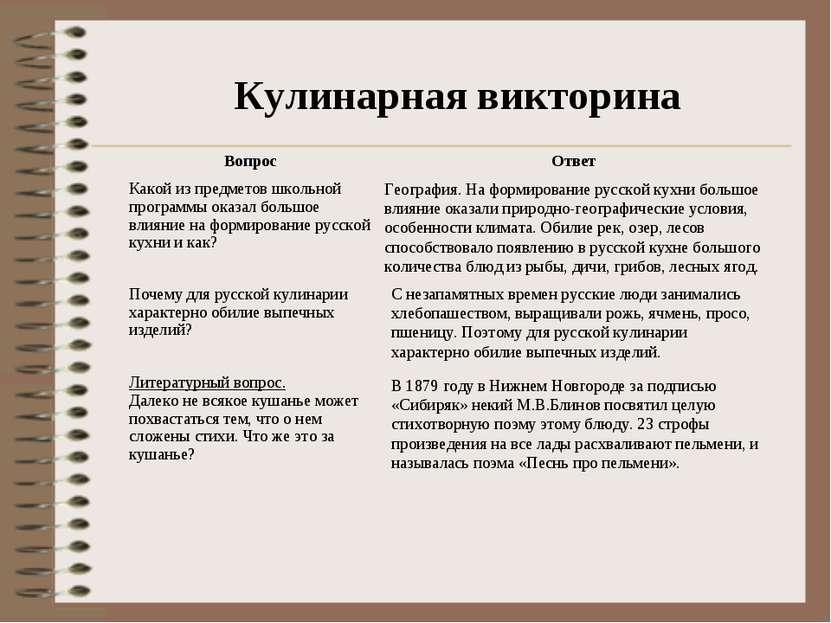 Кулинарная викторина География. На формирование русской кухни большое влияние...
