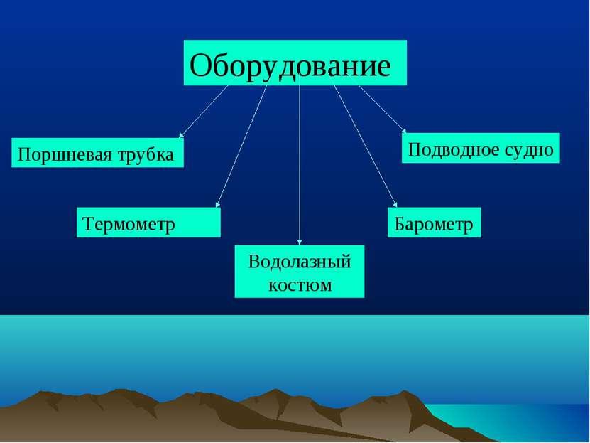Оборудование Термометр Барометр Поршневая трубка Водолазный костюм Подводное ...