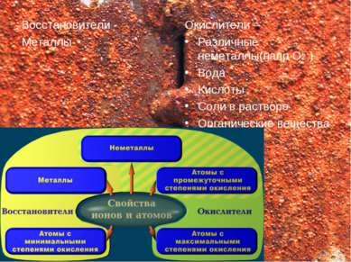 Восстановители - Металлы Окислители – Различные неметаллы(напр О2 ) Вода Кисл...
