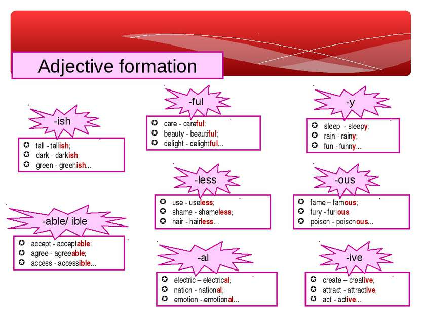 Adjective formation care - careful; beauty - beautiful; delight - delightful....