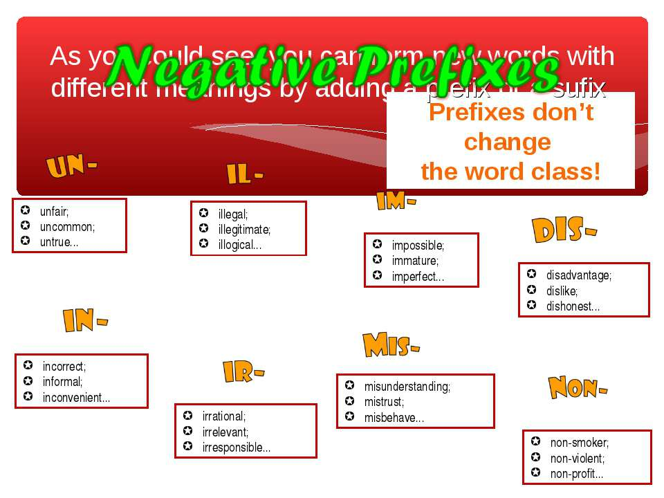 Prefixes don't change the word class! As you could see, you can form new word...